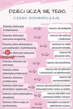 Pin by Rebzda on Pomyśl Future Mom, Everything And Nothing, Psychology Facts, Kids And Parenting, Good To Know, Life Lessons, Fun Facts, Preschool, Knowledge
