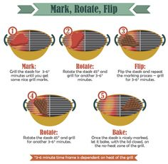 How To Grill a Perfect Steak
