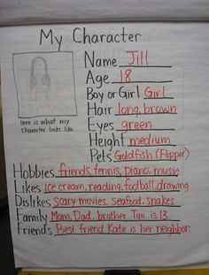 character traits charts for realistic fiction project