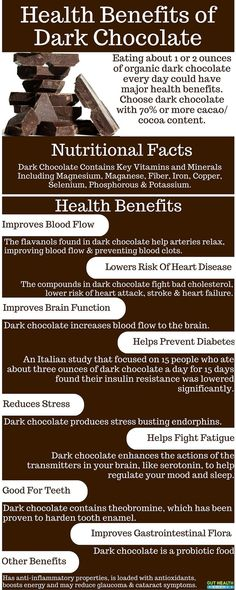 Next time you visit the grocery store in search of healthy foods, don't forget to grab some dark chocolate. No, this isn't a joke! Check out the many health benefits of dark chocolate | Probiotics | Gut Health |