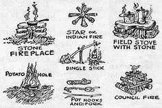 A Introduction to Campfires: An Illustrated Guide from 1942