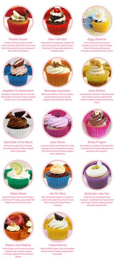vegan cupcakes...They sound yummy enough, why not give them a try?