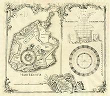 Munkholmen – Kobberstikk fra 1733 som viser plan og snitt av Munkholmen. Kobberstikket ble utarbeidet i forbindelse med Christian VIs reise i Norge i 1733. Fra Det Kongelige Bibliotek