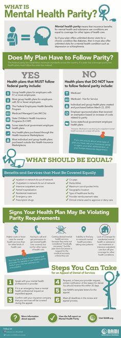 What is Mental Health Parity? Infographic by NAMI (National Alliance on Mental Illness) Mental Health Meaning, What Is Mental Health, Mental Health Care, Mental Health Insurance, Mental Health Services, Brain System, Gambling Addiction, Mental Conditions, Stress