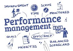 Performance management is not a one off event that once done allows you to tick a box. It is a key driver to school improvement and presented as a transparent shared experience, it can provide an opportunity for all staff to feel valued. This  post deals with the process for the Head Teacher.