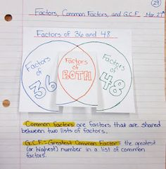 greatest common factor math Venn Diagram journal entry @ Runde's Room