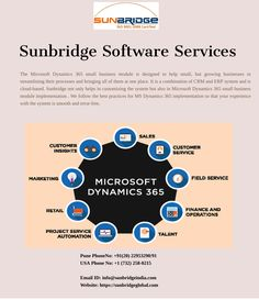 The Microsoft Dynamics AX 365 is a complete ERP system, with an integrated CRM system. Sunbridge is one of the most reliable Microsoft dynamics AX 365 partners in Indianas. We have helped several organizations to implement a system that manages all their processes including finance, warehousing, trade & logistics, accounting, production, master planning, HR and CRM at one place. MS Dynamics AX 365 is a cloud-based application which is easy to implement and use as well. Indiana, Crm System, Microsoft Dynamics, Cloud Based, Organizations, Accounting, Benefit, Ms, Finance
