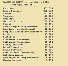 Hmmm... Guns are NOT the problem. Recognize!