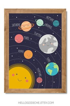 Nursery solar system print, Planets poster for kids, Space nursery decor, Astronaut kids room Science Experiments Kids, Science Projects, School Projects, Solar System Projects For Kids, Solar System Crafts, Drawing For Kids, Art For Kids, Crafts For Kids, Solar System Poster