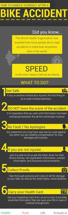 Did you know that more people die in road accidents in India than anywhere else in the world?  Because of this we present to you 6 essential advices in case of Bike Accident!