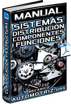 Clasificación y Tipos de Motores | Mecánica Automotriz