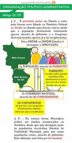 ENTENDEU DIREITO OU QUER QUE DESENHE  ???: ORGANIZAÇÃO POLÍTICO-ADMINISTRATIVA DO ESTADO - AR...