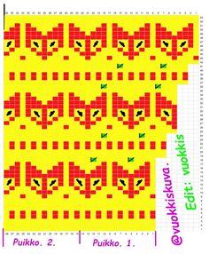 Knitting Charts, Knitting Socks, Marimekko, Cross Stitch, Crochet, Crafts, Diy, Knits, Dots