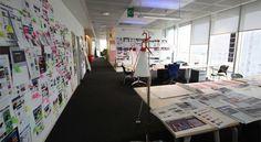 Working Walls Creativity - Sto Linków Service Design Thinking
