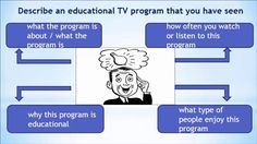 Real Ielts speaking part 2|Describe an educational TV program that you h...
