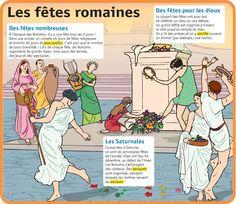 Fiche exposés : Les fêtes romaines