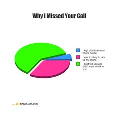 Why I Missed Your Call - Cheezburger.com - Made by Anamika found on Polyvore