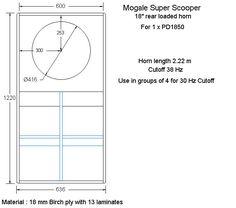 Speakerplans.com Subwoofer Box Design, Speaker Box Design, Sub Box Design, Speaker Plans, Loudspeaker, Planer, How To Plan, Manish, Speakers