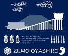 """sakaki2670:  出雲大社Tシャツ http://www.sa-ka-ki.jp/shop/izumo.html  """