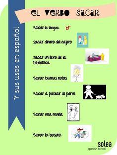 El verbo sacar y sus usos en español. Sacar and hte different uses in spanish of this spanish verb.