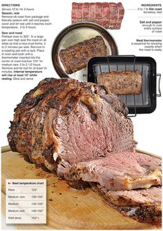 Printable version Prime rib is my favorite centerpiece for special meals. With an average income like myself, it's an expensive cut o. Rib Recipes, Roast Recipes, Cooking Recipes, Recipies, Game Recipes, Rib Roast Recipe, Pot Roast, Beef Dishes, Holiday Recipes