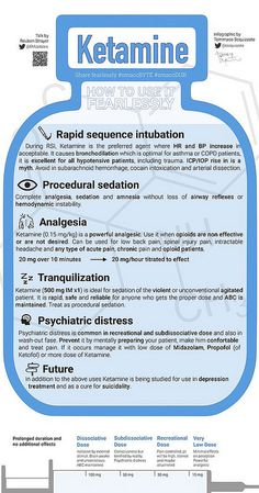 How to use ketamine fearlessly by Reuben Strayer Infograph… | Flickr