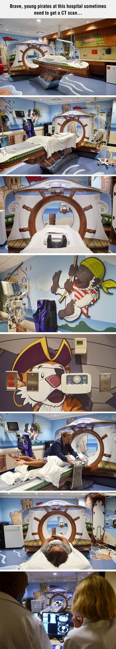 When Pirates Get A CT Scan