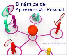 Dinâmica de Apresentação Pessoal - A teia do envolvimento
