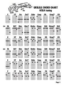 ukulele soprano chord chart | Ukulele Soprano Chord Chart