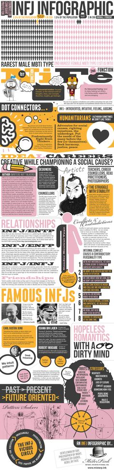 Psychology infographic and charts Psychology : INFJ Infographic. Truly one of the best and most complete descripti… Infographic Description Psychology : INFJ Infographic. Truly one of the best and most complete descriptions of INFJ I - Infj Mbti, Intj And Infj, Infj Type, Enfj, Empath Traits, Intuitive Empath, Infj Personality, Myers Briggs Personality Types, Personality Psychology
