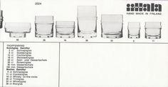 GLASS FRA IITTALA – DEL 2 – WIRKKALA VERSUS SARPANEVA – Mats Linder
