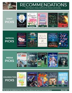 Recommendations from the Hanson Public Library staff and community members