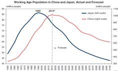 Why This Sucker Is Going Down——The Case Of Japan's Busted Bond Market | David Stockman's Contra Corner