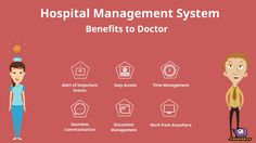 Start Managing Your Hospital with the Right Way https://www.youtube.com/watch?v=afX15-wV00U #AIMS-HMS #HospitalSoftware #MedicalSoftware