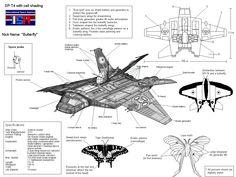 Pin by David M. Merchant on Stargate Infographics