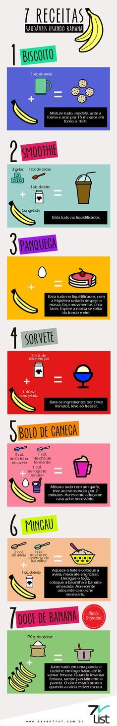 Para alimentar a formiguinha que existe em nós sem precisar enfiar o pé na jaca, o Seven List trouxe 7 receitas saudáveis usando banana.  www.sevelist.com.br  Infográfico, Design, Lifestyle, Banana, Receita, Recipe, Fit, Breakfast.
