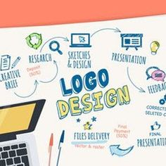 How Much Should a Quality #Logo Really Cost? (Find out by following the link to our blog in the bio)⠀ ⠀ 1. In-house -  Unless you already have a designer on hand, it's safe to say that designing in-house can be problematic. Sure, you may have taken all the right steps for developing a brand-boosting graphic, including ideating a never-before-seen design, applying color principals and determining font style. It takes a trained designer's eye to bring a logo idea to life with high quality form…