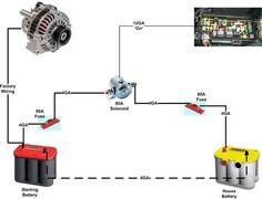 Dual Battery Isolator Set Up Drawing Dual Battery Setup Truck Camping Trucks