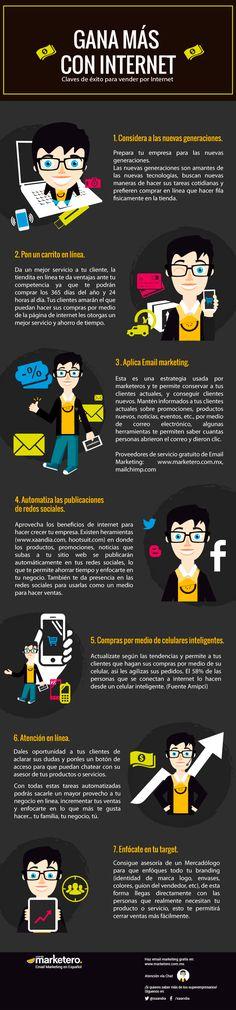 Hola: Una infografía con 7 claves para vender por Internet. Vía Un saludo