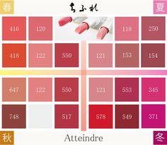 品質のよいプチプラコスメ、ちふれの口紅(全18色)をパーソナルカラー別にチャート分類しました。