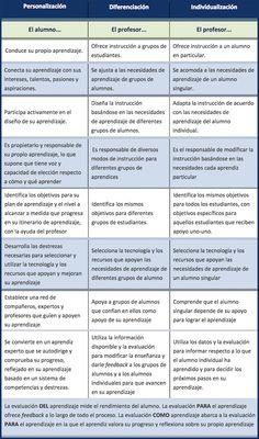 PERSONALIZACIÓN-03-INED21