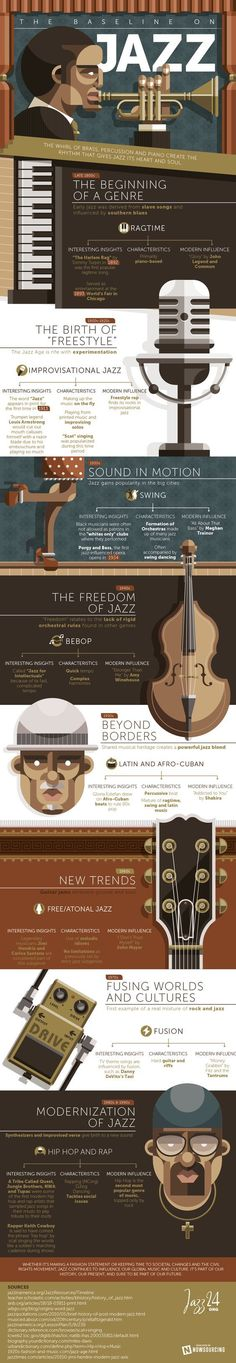The Baseline on Jazz #infographic #Music #Jazz: