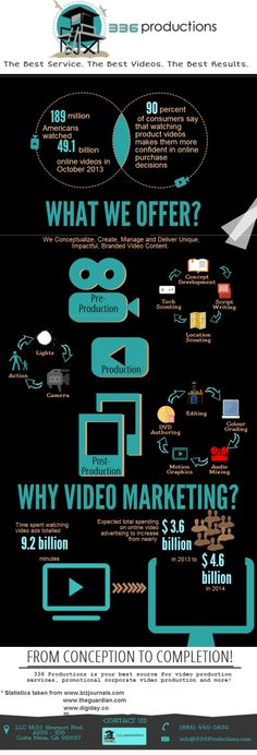 Orange County video production company, 336 Productions, offers video production services.  They create branded commercials, corporate videos, marketing videos, product demos, case studies, web videos, and more.