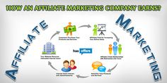 Want to know more about affiliate marketing services? Get in touch with Glitzymedia team and receive complete information. Also dial 1 855 634 8300 to check out the available service plans with the support guys.