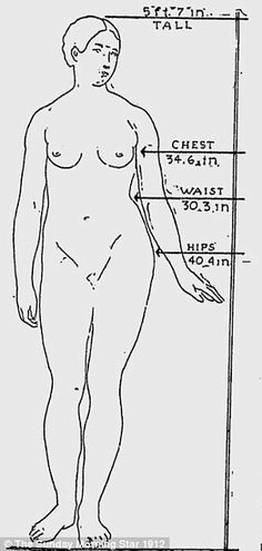 1912's Perfect Woman Weighed 171 Lbs, Had Pear-Shaped Body
