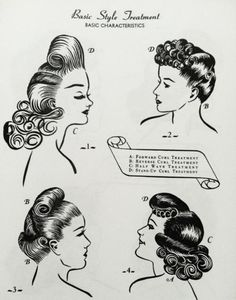 1940s curl and wave treatments (sets). vintage::1940s Hair:: Pin Up Girl hair:: vintage hairstyles