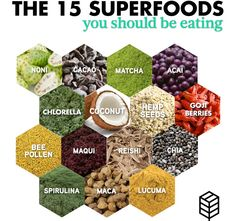 BENEFITS OF SUPERFOODS, check out full article in our blog.