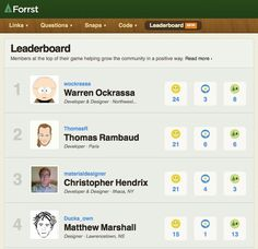 Leaderboard of users at forrst.com.