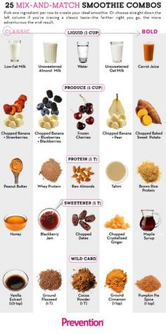 Healthy Smoothie Recipe Ideas - Prevention.com