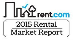 2015 Rent.com Rental Market Report